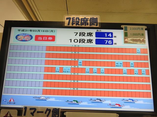 戸田競艇場指定席券売り場の、指定席の空席をチェックするモニター