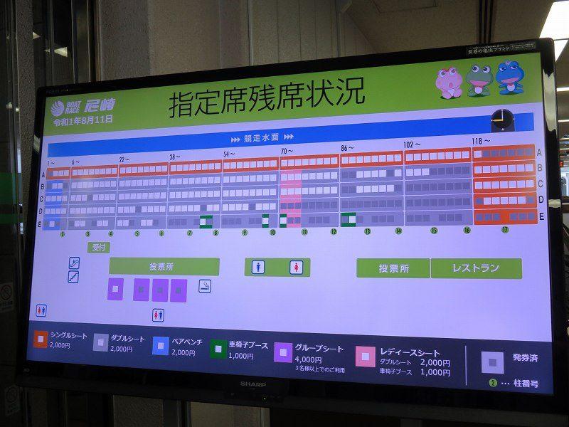 尼崎競艇場の指定席残席状況を示すモニター
