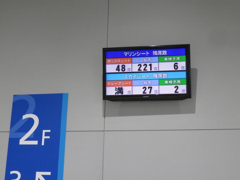 丸亀競艇場の丸亀競艇場の2階から3階にあがるエスカレーターのところにある、マリンシート残席数を示すモニター