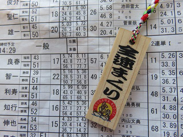 ボートレース江戸川のガチャガチャで買った千社札ストラップ