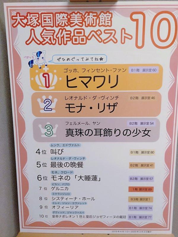 大塚国際美術館の人気作品ベスト10